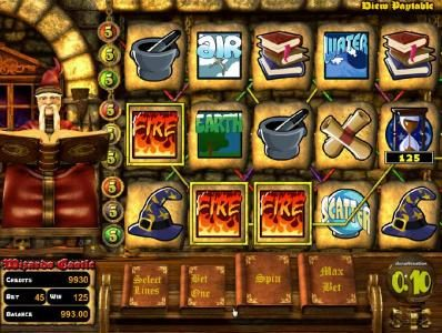 Wizard's Castle :: three of a kind triggers a 125 coin jackpot