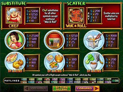Slots Empire featuring the Video Slots Wok & Roll with a maximum payout of $250,000