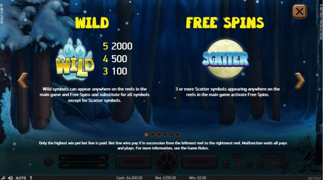 Betting Ways featuring the Video Slots Wolf Cub with a maximum payout of $4,000,000