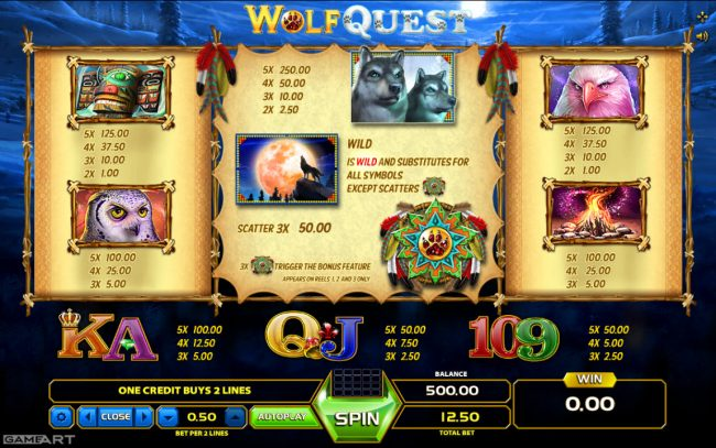 Betchan featuring the Video Slots Wolf Quest with a maximum payout of $250