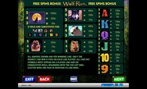 Wild Slots featuring the Video Slots Wolf Run with a maximum payout of $250,000
