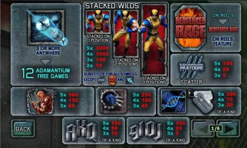 slot game paytable
