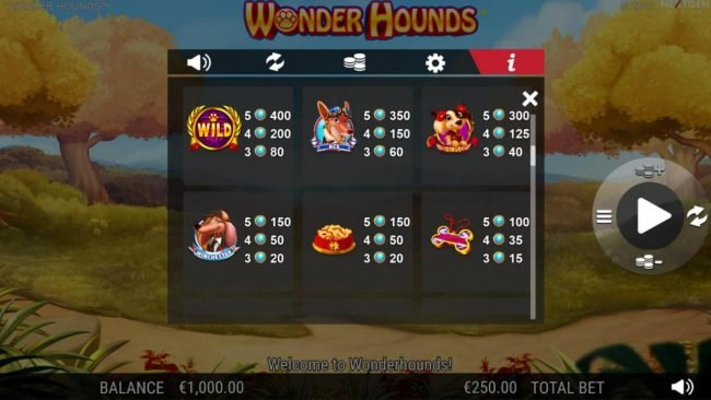 Play slots at Sun Play: Sun Play featuring the Video Slots Wonder Hounds with a maximum payout of $100,000