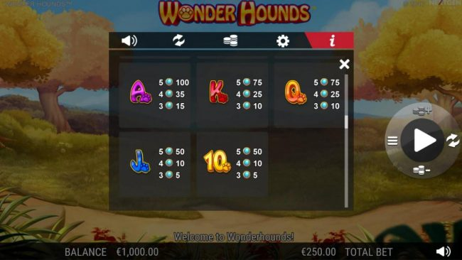 Hello featuring the Video Slots Wonder Hounds with a maximum payout of $100,000