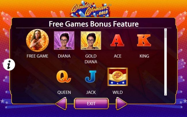 Free Games Bonus Feature Rules