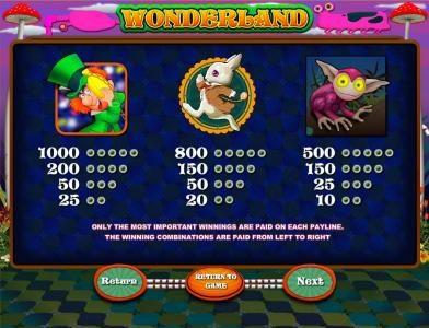 Wonderland :: slot game high value symbols paytable