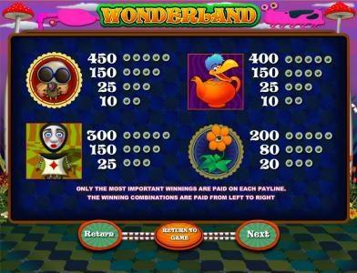Wonderland :: slot game medium value symbols paytable