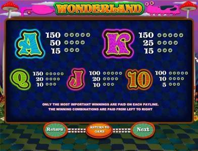 Wonderland :: slot game low value symbols paytable