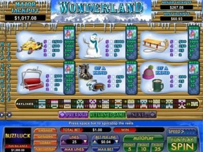 BuzzLuck featuring the Video Slots Wonderland with a maximum payout of $7,500
