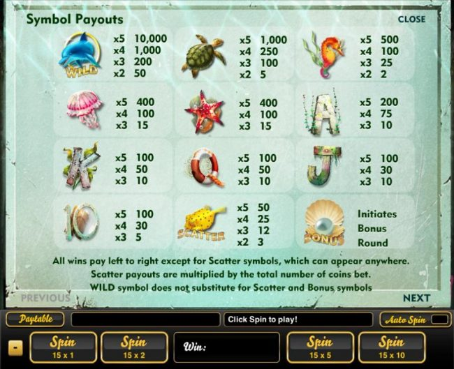 Slot game symbols paytable featuring deep sea inspired icons.