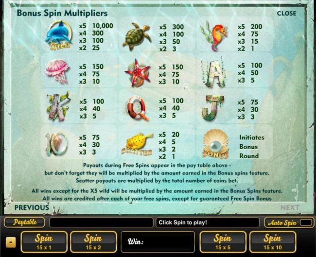 Wonders of the Deep :: Bonus Spin Multipliers