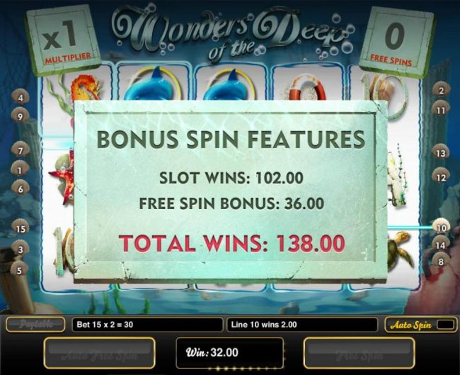 Total free spins payout 138.00