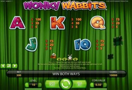 Northern Lights featuring the Video Slots Wonky Wabbits with a maximum payout of 390,000 coins