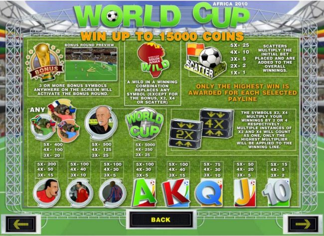 Boaboa featuring the Video Slots World Cup with a maximum payout of $90,000
