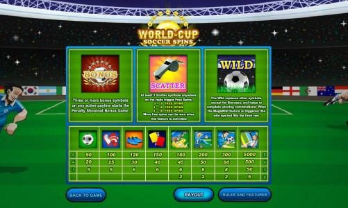 1BET featuring the Video Slots World-Cup Soccer Spins with a maximum payout of $25,000