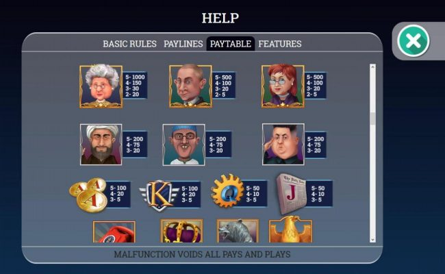 Slot game symbols paytable featuring political leaders themed icons