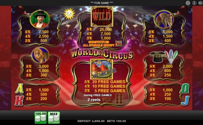 DruckGluck featuring the Video Slots World of Circus with a maximum payout of $25,000