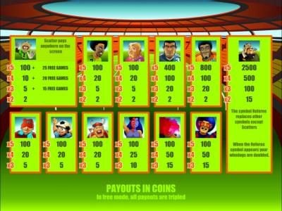 Long Harbour featuring the Video Slots World Cup with a maximum payout of $1,250