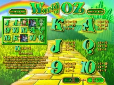 Royal Planet featuring the Video Slots World of OZ with a maximum payout of $1,875