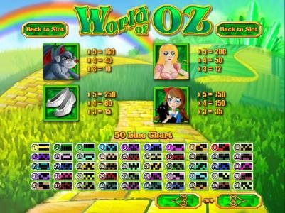 Planet Kings featuring the Video Slots World of OZ with a maximum payout of $1,875