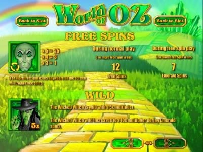 Free Spins paytable and Wild symbol rules