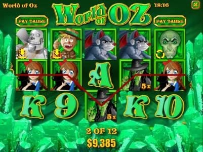 CoCoa featuring the Video Slots World of OZ with a maximum payout of $1,875