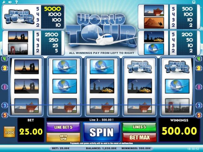 7 Gods Casino featuring the Video Slots World Tour with a maximum payout of $50,000