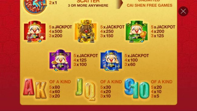 Slot game symbols paytable featuring Asian wealth insprired icons.