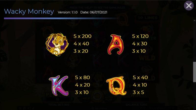 Wacky Monkey :: Paytable - Low Value Symbols