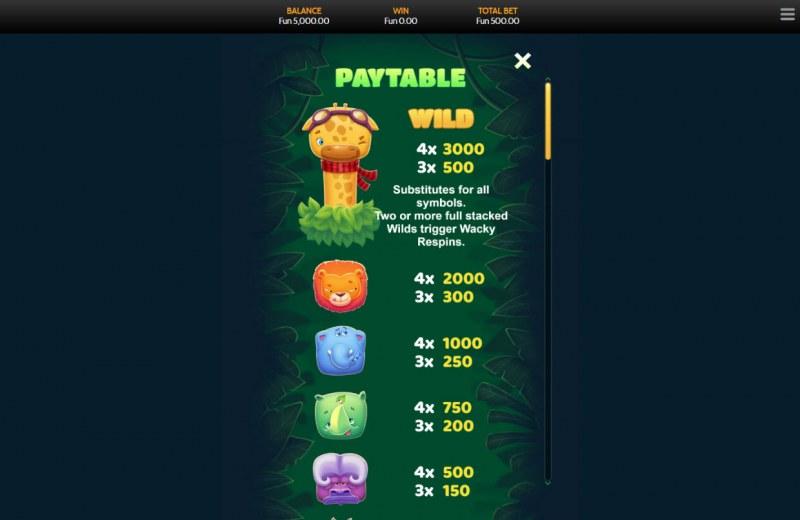 Wacky Wildlife :: Paytable - High Value Symbols