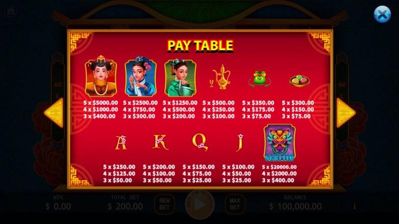 Wan Fu Jin An :: Paytable
