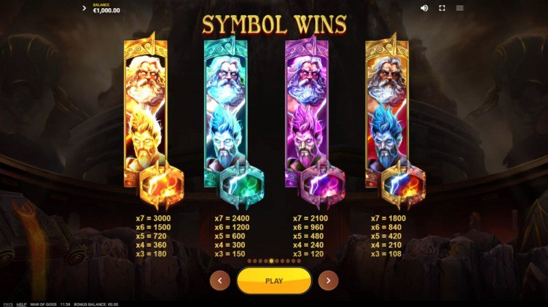 War of Gods :: Feature Symbols Wins