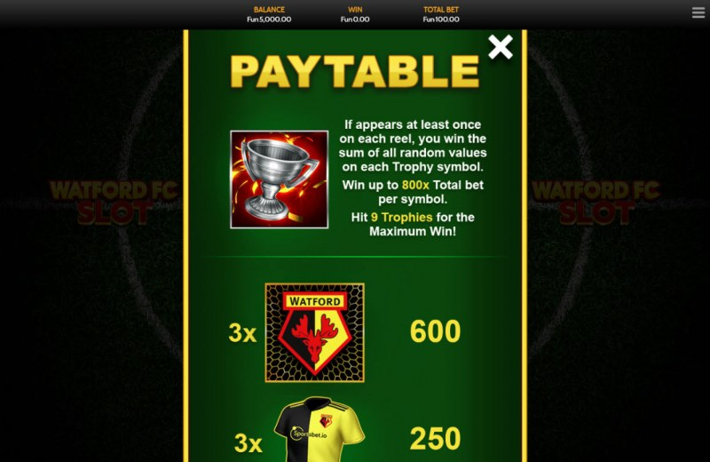 Watford FC Slot :: Paytable - High Value Symbols