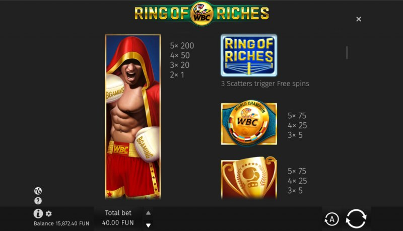 WBC Ring of Riches :: Paytable - High Value Symbols