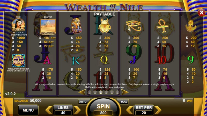 Wealth of the Nile :: Paytable