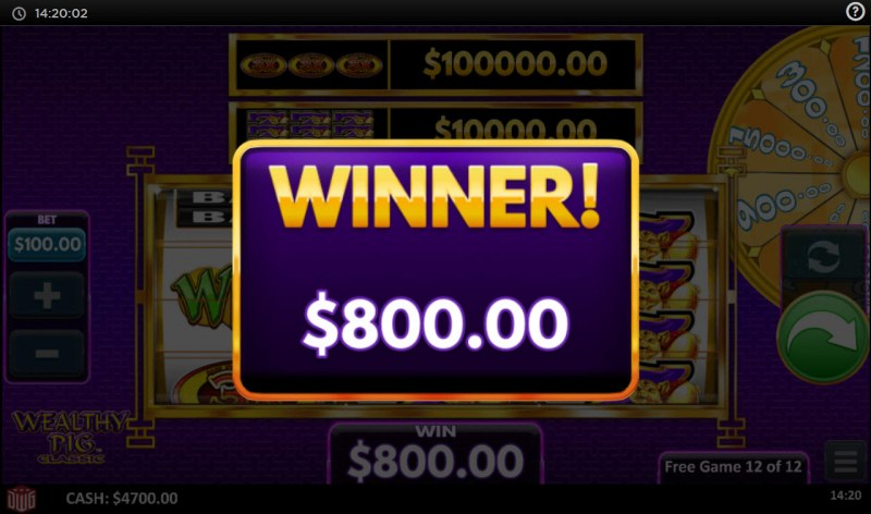 Wealthy Pig Classic :: Total Free Spins Payout