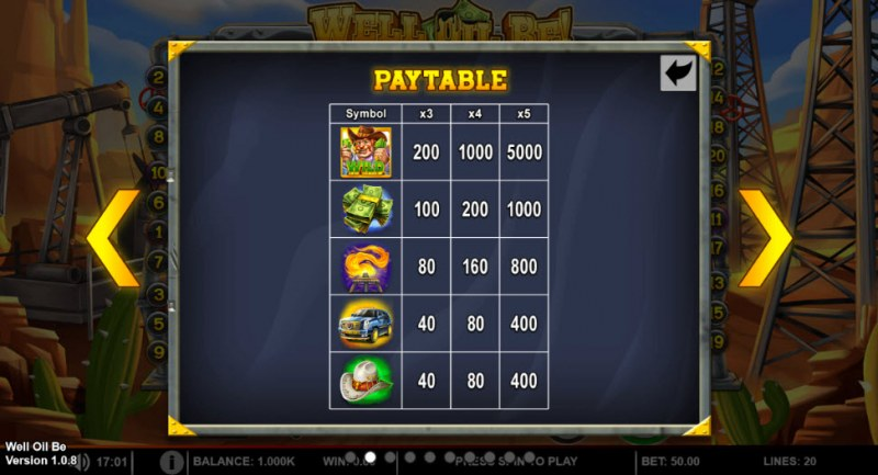 Well Oil Be! :: Paytable - High Value Symbols