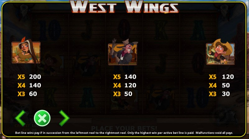 West Wings :: Paytable - High Value Symbols