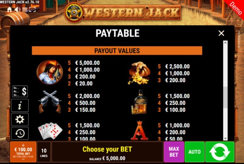 Western Jack :: Paytable - High Value Symbols