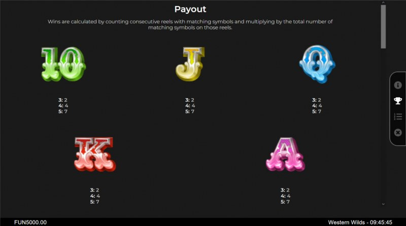 Western Wilds :: Paytable - Low Value Symbols