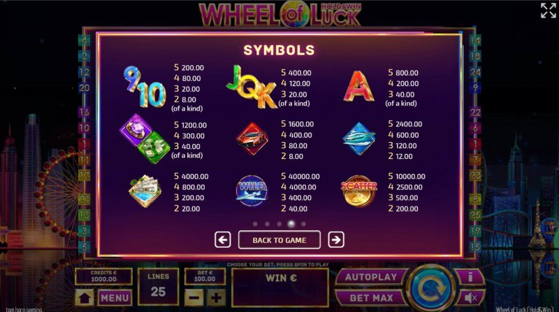 Wheel of Luck Hold & Win :: Paytable