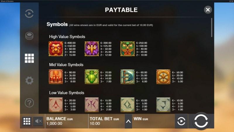 Wheel of Wonders :: Paytable