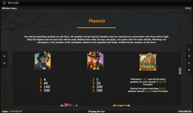 Whisker Jones :: Paytable - High Value Symbols