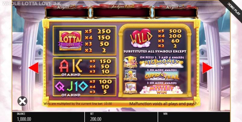 Whole Lotta Love Jackpot King :: Paytable