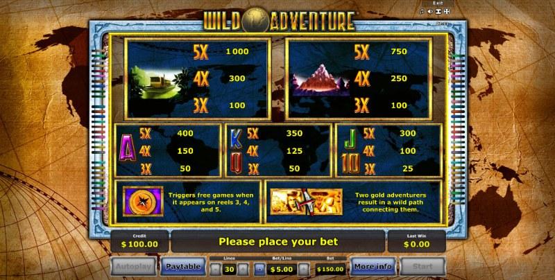 Wild Adventure :: Paytable - Low Value Symbols