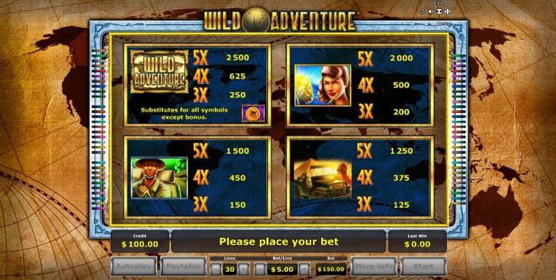 Wild Adventure :: Paytable - High Value Symbols