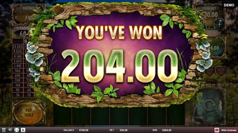 Wild Animals :: Total Free Spins Payout