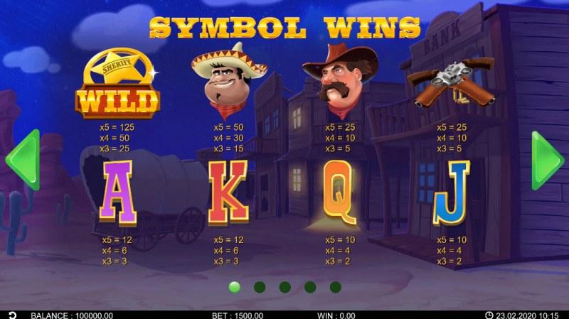 Wild Bandidos :: Paytable