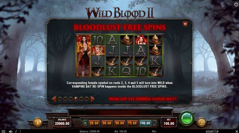 Wild Blood II :: Free Spins Rules