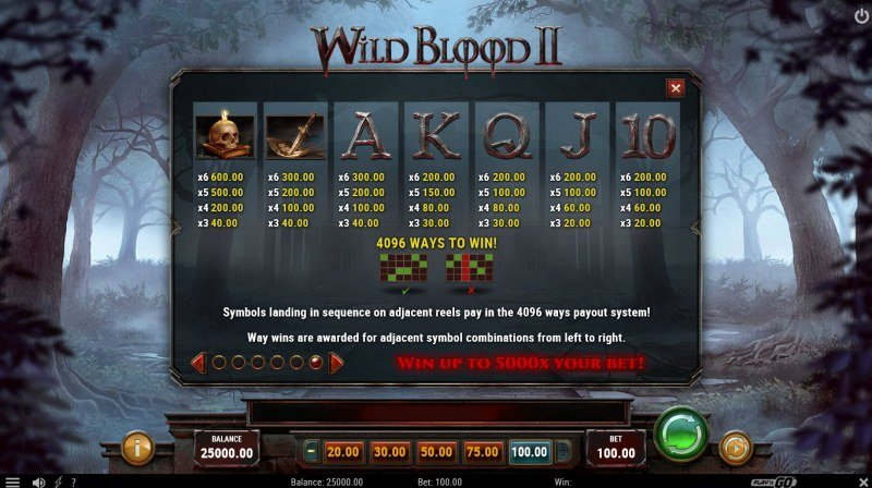 Wild Blood II :: Paytable - Low Value Symbols